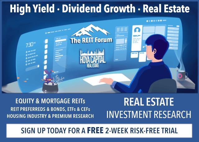 Investigación de inversiones REIT
