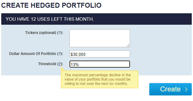 Hedged Portfolio