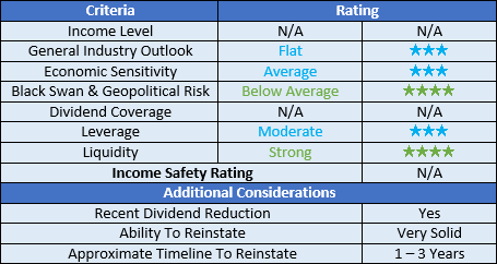 Domtar ratings