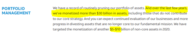 AT&T asset sale monetization - Source: AT&T 2019 Annual Report