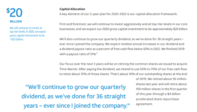 AT&T capital allocation - Source: AT&T 2019 Annual Report