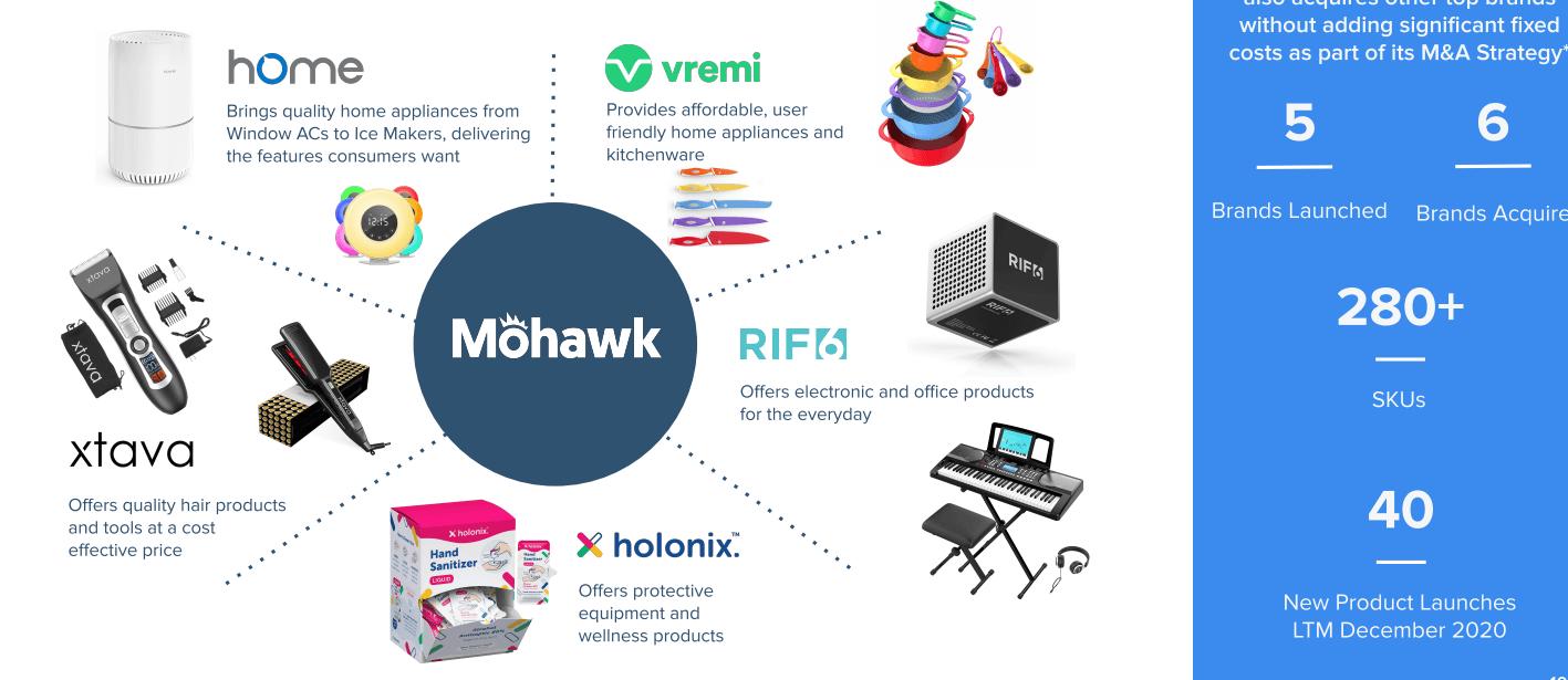Mohawk Group Small Cap With Potential NASDAQATER   Seeking Alpha