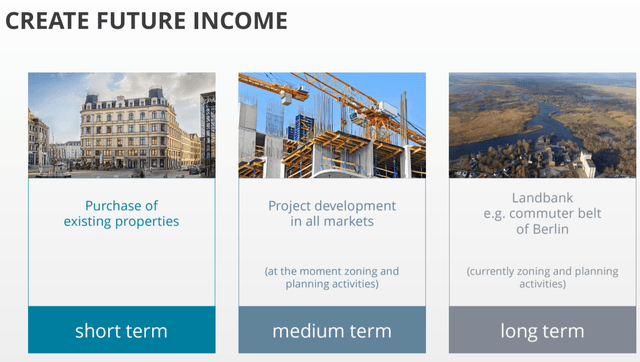 Growth plans from S Immo – Source: Q3 2020 presentation