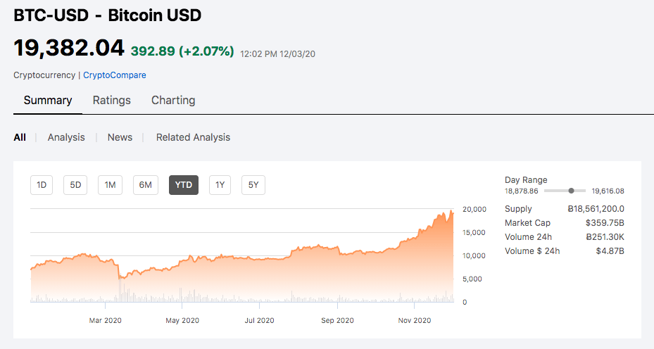 bitcoin bunuri de tranzacționare asrock h81 pro btc canada