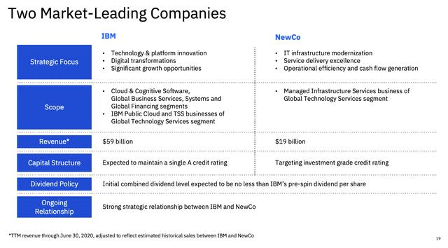 Source: IBM Strategic Update presentation