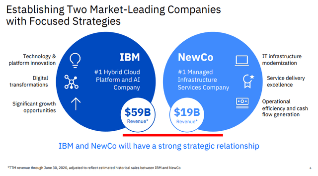 IBM stock spin-off - Source: IBM investor relations