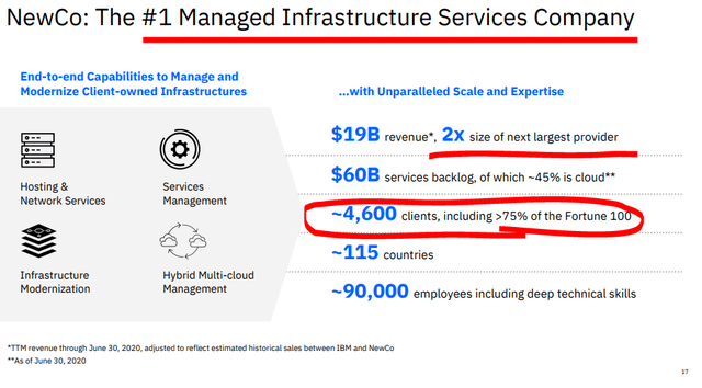 IBM's spin NewCo - Source: IBM investor relations