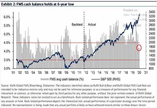 Market Correction Goes Viral