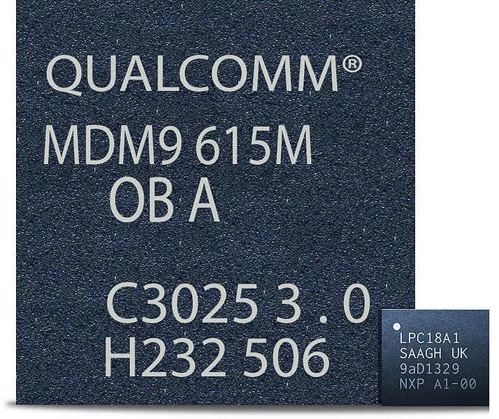 Implications Of RFFE Progress Vs. Challenges For Qualcomm - QUALCOMM Incorporated (NASDAQ:QCOM) | Seeking Alpha