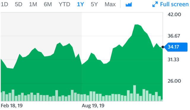 Norwood Financial, NWFL, Bank, Stock