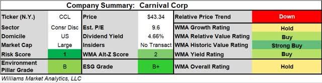 Top Coronavirus Stock Plays | Seeking Alpha