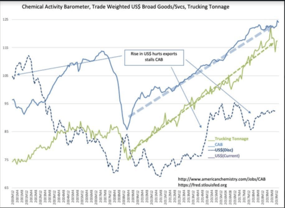 Economic Indicators = Continued Expansion Or Sentiment Indicators ='Run For The Hills'? | Seeking Alpha
