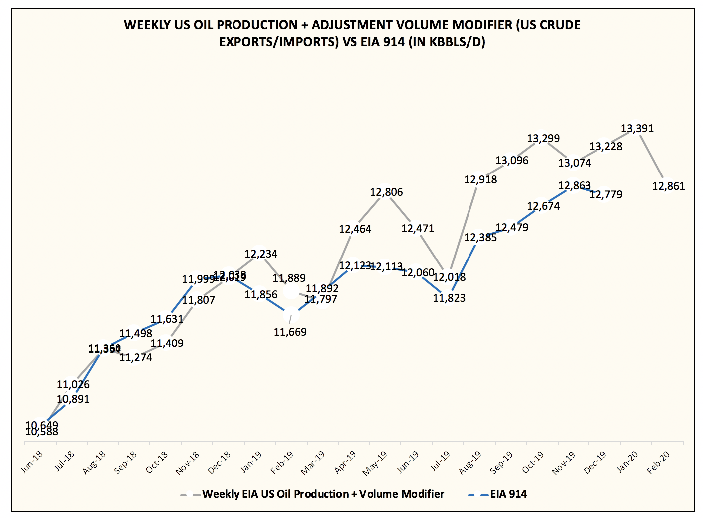 U.S. Oil Production Disappoints To The Downside In December | Seeking Alpha