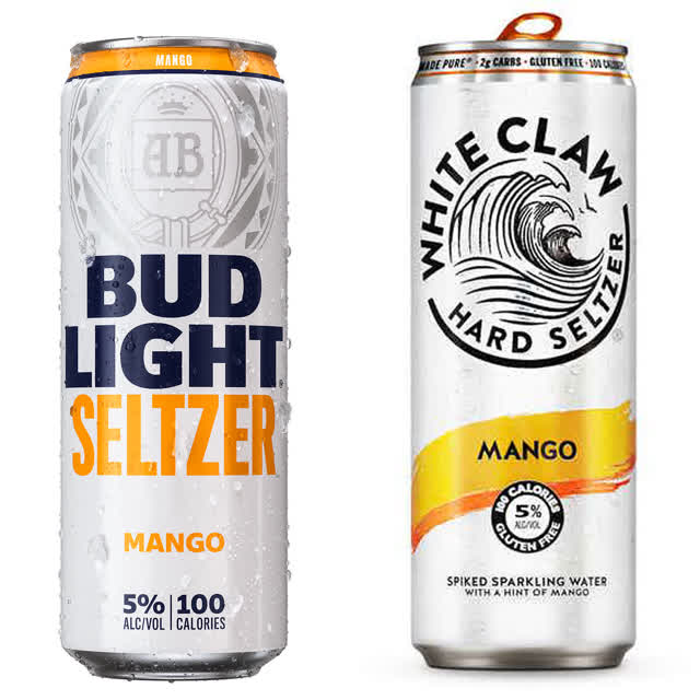 Bud Light competes with White Claw FMCG by Jorge Olson