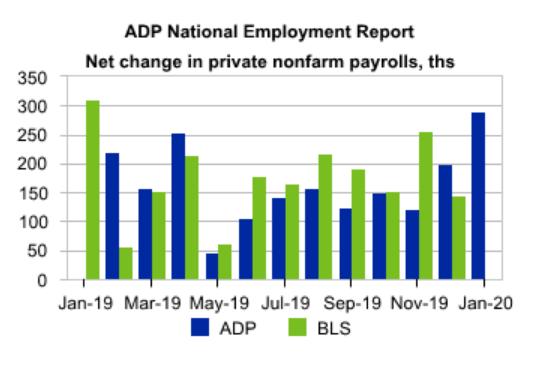 U.S. Jobs Market - Growing Nicely, No Slowdown Yet | Seeking Alpha