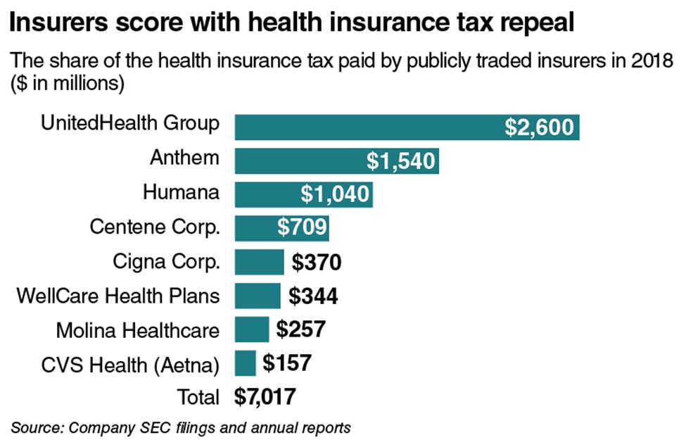 Anthem Health Insurance - Viral News Blog 24