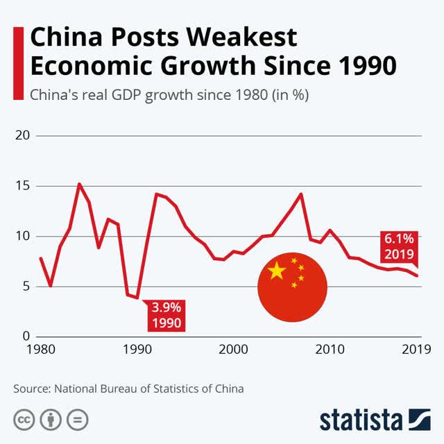 China: A Brutal Post-Coronavirus Economic Reset