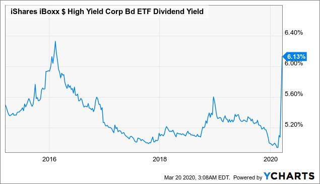 Investment grade bond fund seeking alpha greg gilbert russell investments