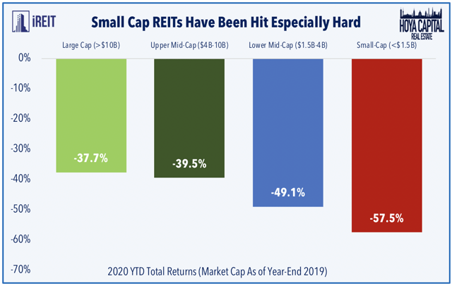 Baby Health in Winter small cap REITs 2020