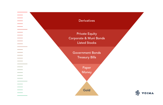 Corona, Exter's Inverse Pyramid And The Coming Gold Spike 7