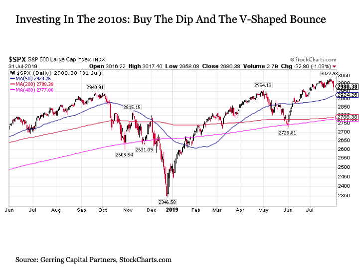 You Have One Week To Decide (SP500) | Seeking Alpha