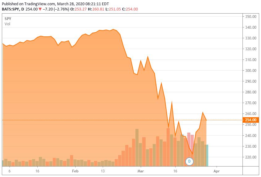 3 Covid-19 Proof Biotech Stocks