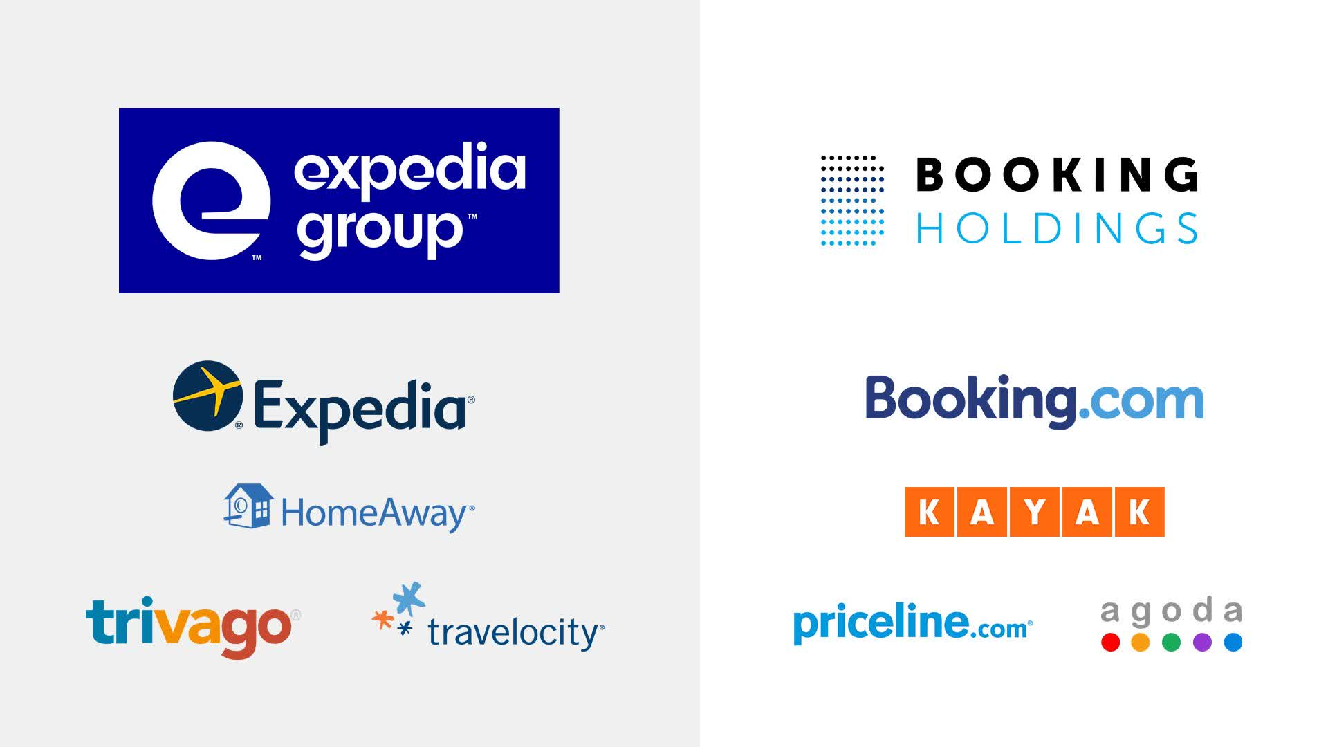 Booking Holdings And Its Real Value Nasdaq Bkng Seeking Alpha
