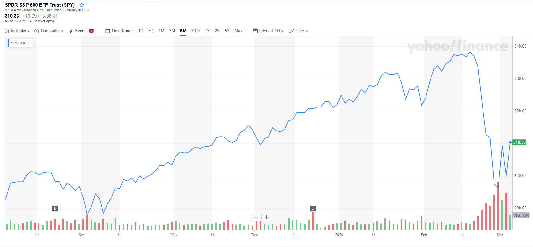 5 Safe And Cheap Dividend Stocks To Invest (March 2020)