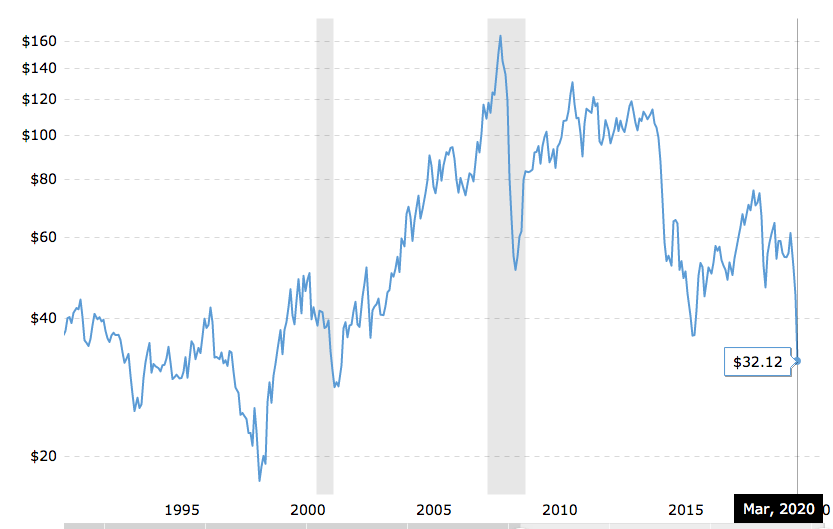 Bullish For Gold Prices And Stocks