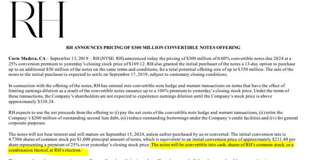 RH antidilutive statement – Source: 8K September 2019