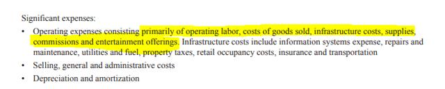 Disney stock analysis - costs