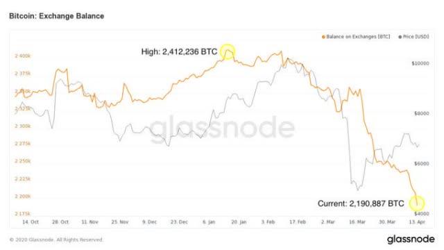 kas priima bitcoin indijoje eth btc kaina