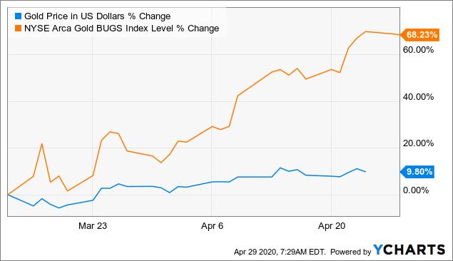 Market Maker Bullion Bank Fails