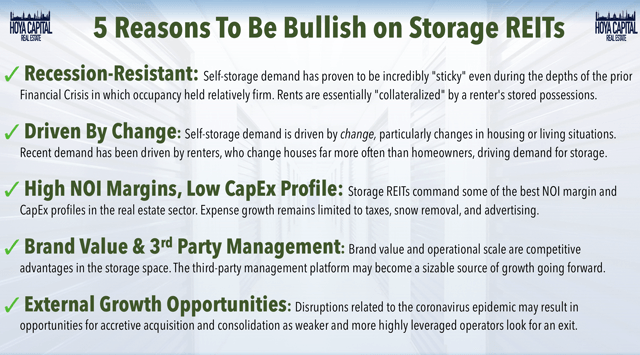 bullish storage REITs