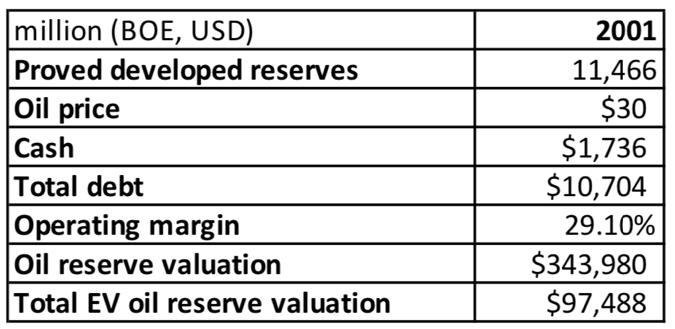 PetroChina Is Worth $41 Per Share