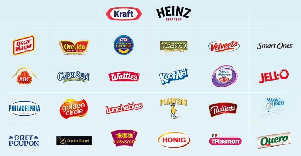 Ketchup And Macaroni To The Rescue: Kraft Heinz (NASDAQ:KHC) | Seeking Alpha
