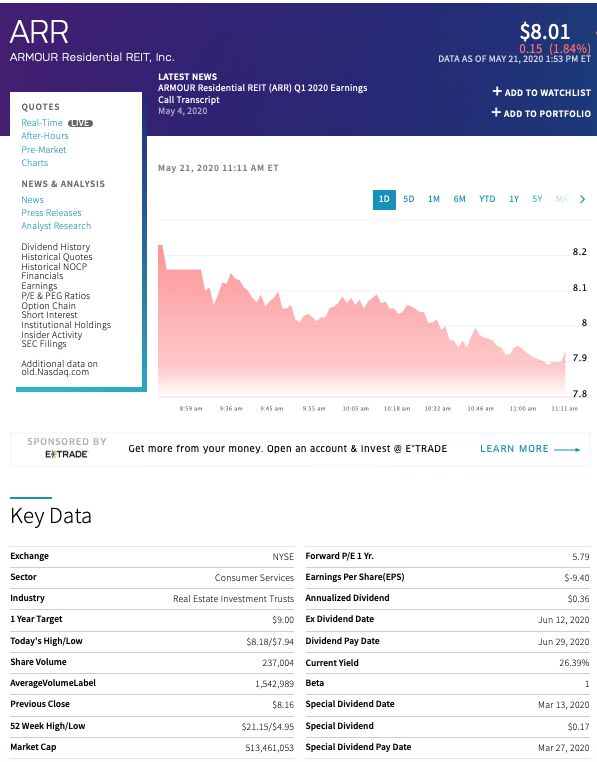 ARR Quote Data from NASDAQ.com