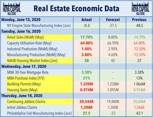 datos inmobiliarios