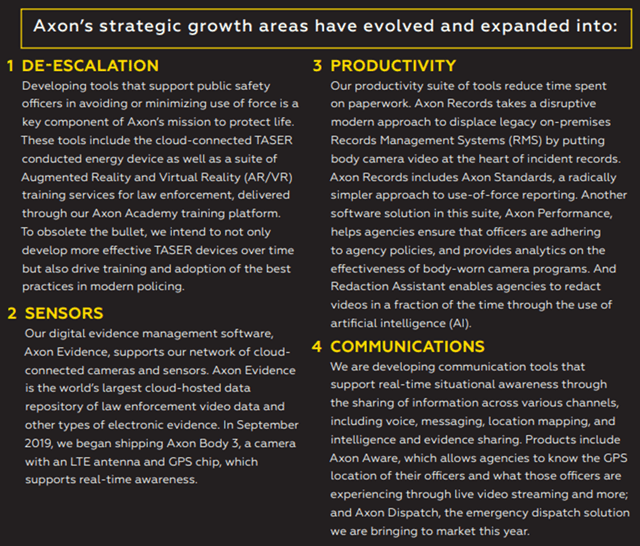 Axon strategic growth areas