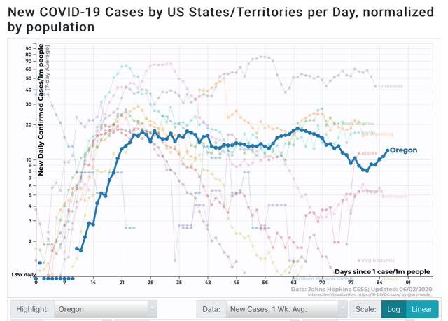os EUA se estabeleceram em um status quo deprimente 3