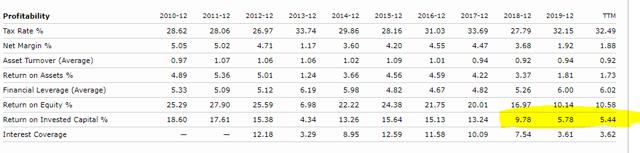 Andritz stock analysis – Source: Financial report 2019