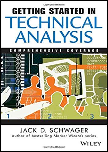 Getting Started With Technical Analysis