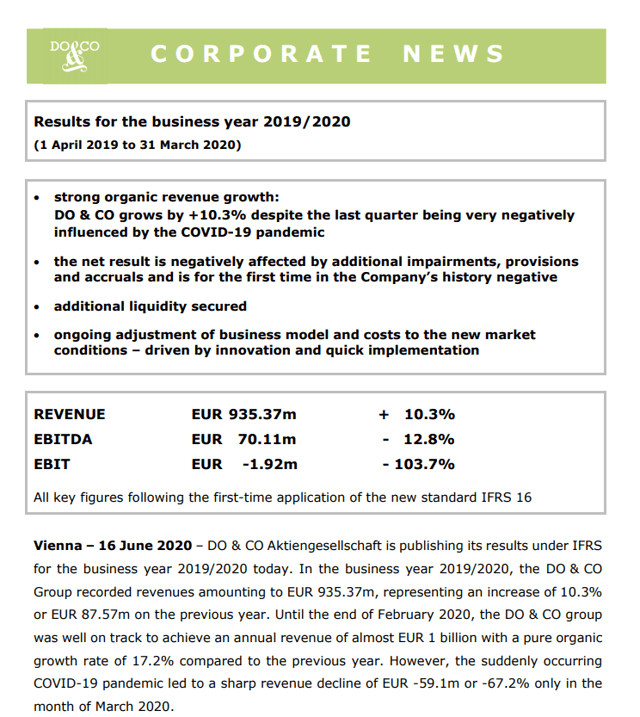 DO & CO stock analysis – Annual results – Source: DO & CO Investor Relations