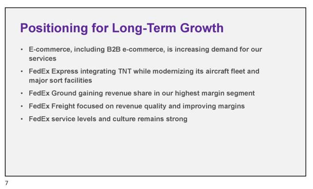 Fedex long-term growth