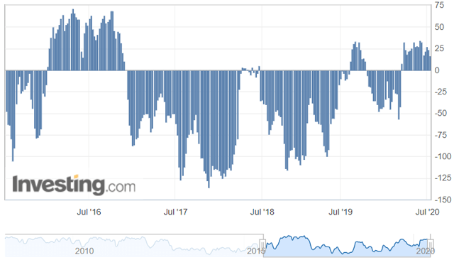 JPY CFTC Speculative Positioning