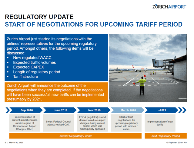 Zurich Airport Stock Analysis – New tariff period – Source: Zurich Airport Investor Relations