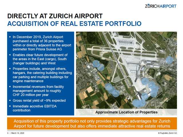 Zurich Airport Stock Analysis – real estate – Source: Zurich Airport Investor Relations