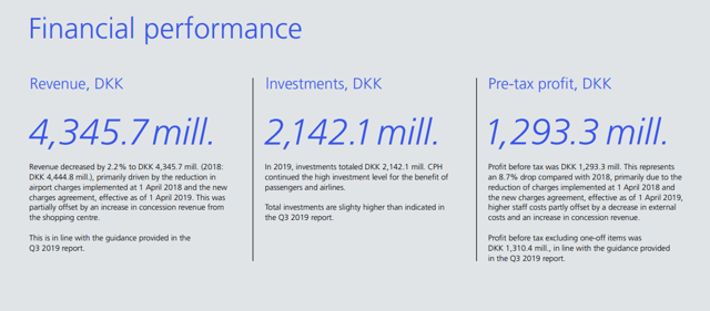 KBHL stock – financials – Source: Copenhagen Airports Investor Relations