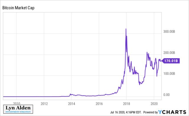 Zcash (ZEC) kaina šiuo metu yra €58.02.
