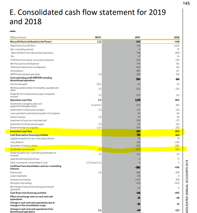 Ferrovial cash flow – Source: Ferrovial Annual report